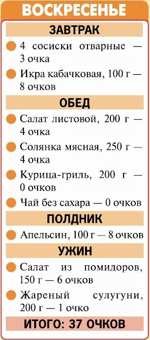Меню Кремлевской Диеты На Неделю