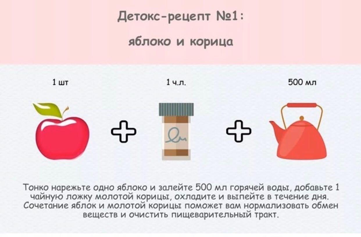 Детокс Диета На 3 Дня От Юлии Высоцкой