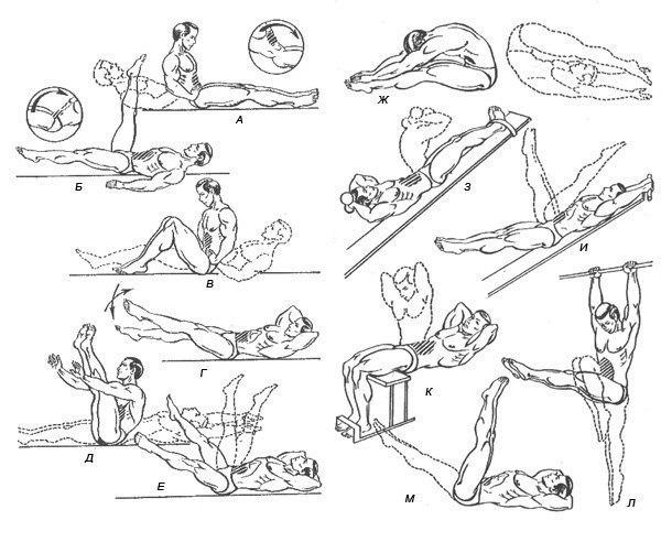 Пресс упражнения с картинками
