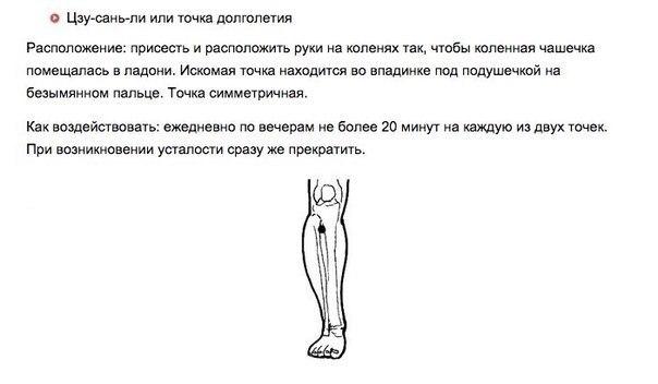Точки массажа для похудения