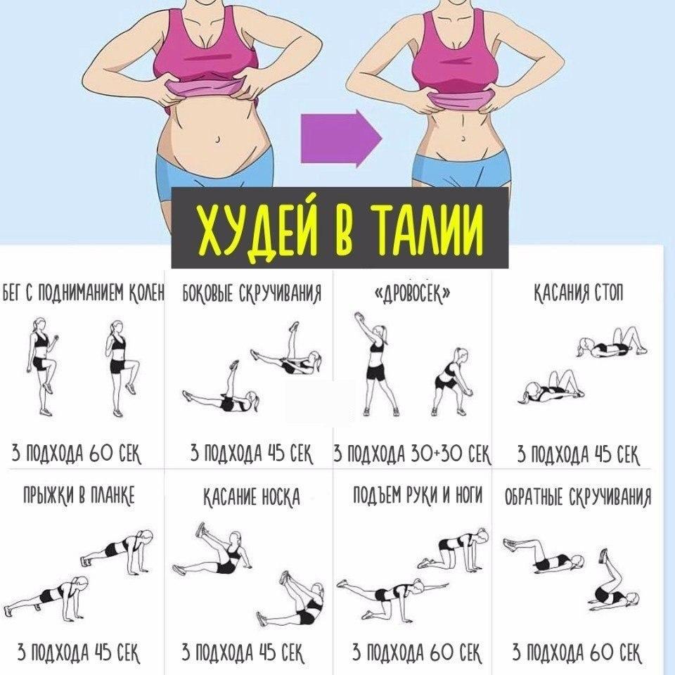 Упражнения как похудеть в талии и