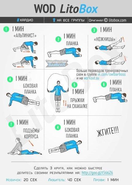 Программа для похудения в тренажерном зале кардио