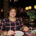 Фото Людмила, Белокуриха, 61 год - добавлено 10 апреля 2019 в альбом «Мои фотографии»
