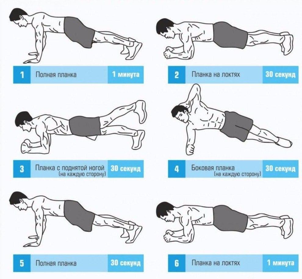Планка Для Похудения Живота Как Делать. Тонкая талия и плоский живот: упражнение планка поможет каждой!