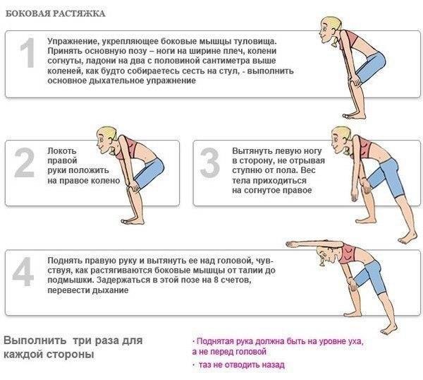 Дыхание После Еды Для Похудения. Дыхательная гимнастика после еды для похудения